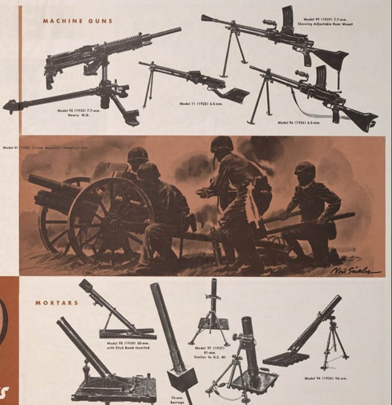 Japanese WWII Weapons