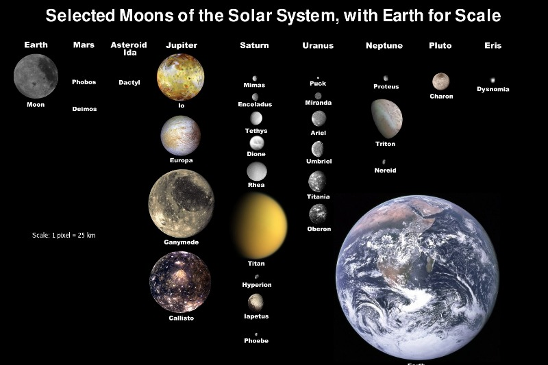 We have some pretty neat moons in our solar system.