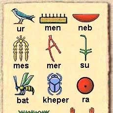 Syllables for symbols