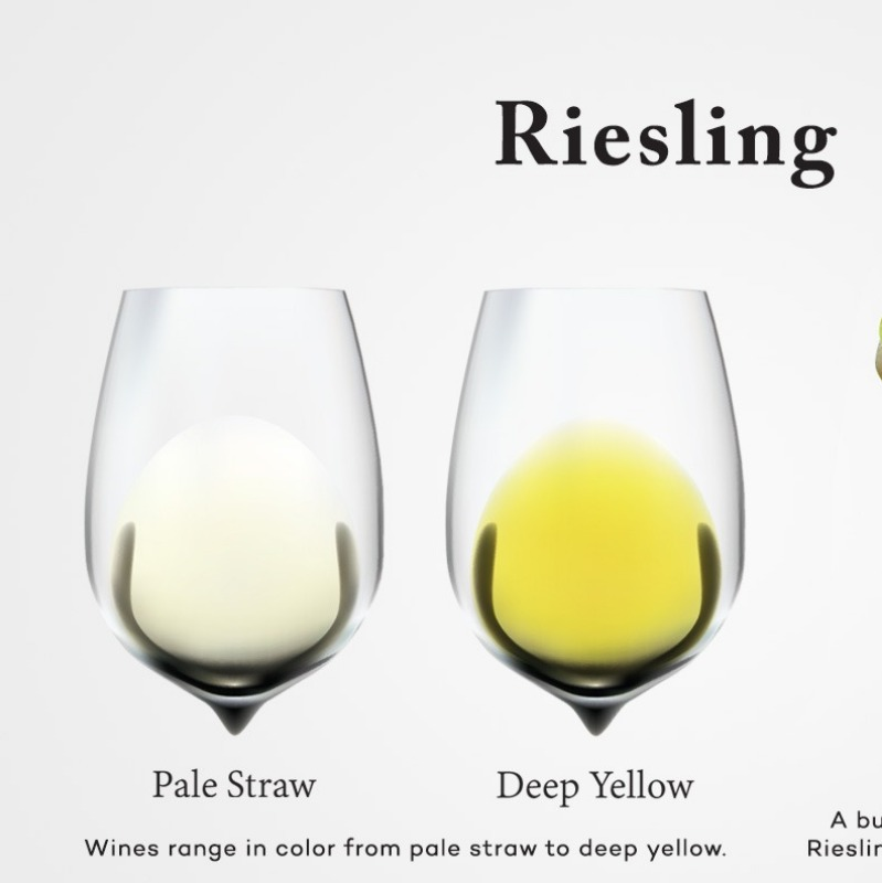 Types of Riesling wine.